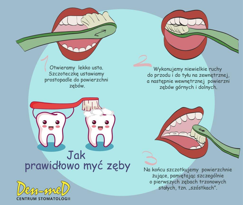 prawidłowa technika szczotkowania na zdrowe zęby